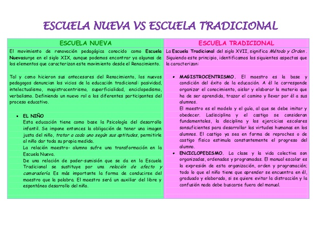 tabla-comparativa-escuela-nueva-vs-escuela-tradicional-1-638