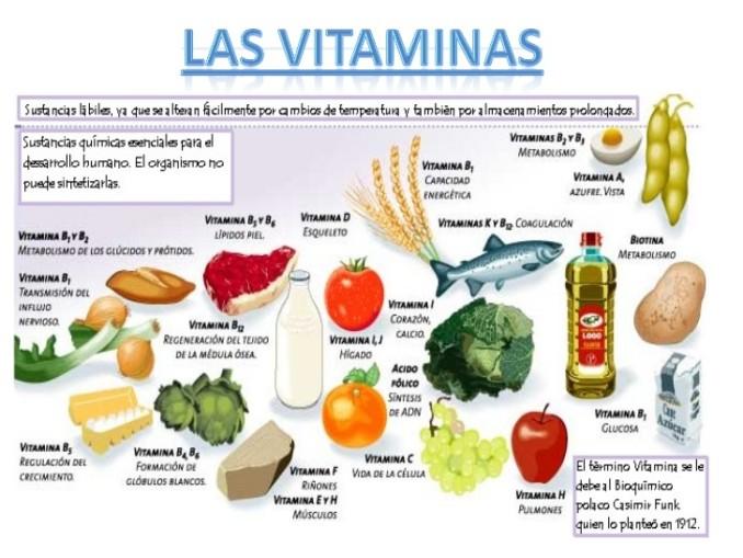vitaminas1
