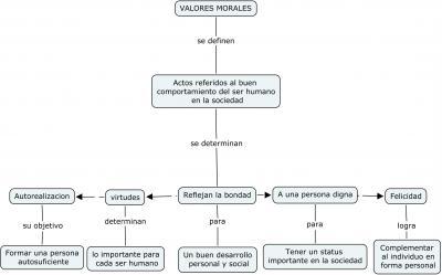 20101204012548-valores-morales
