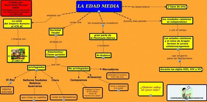 Cmap La Edad Media.cmap
