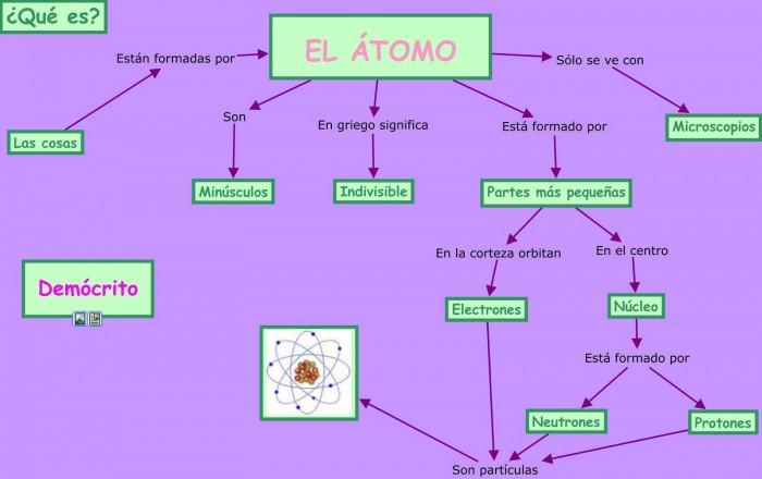 El+átomo1