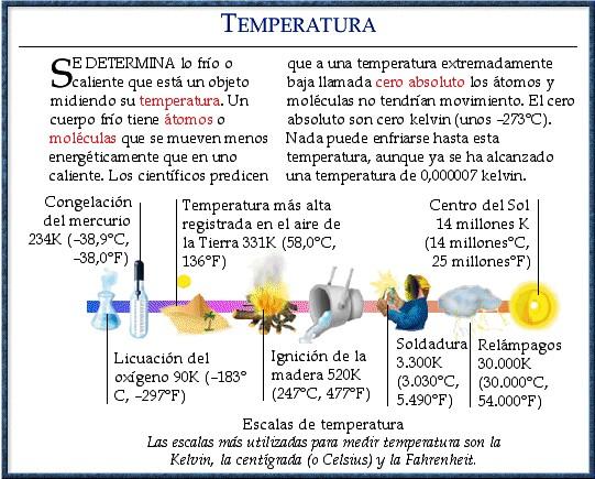 caloroncepto-temperatura