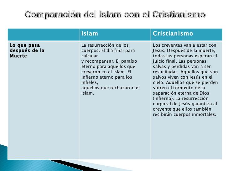 comparacion-del-cristianismo-e-islam-17-728