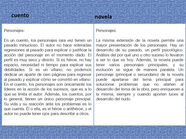 diferenciasnovela-4-638