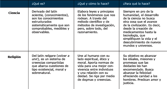 filosofia-ciencia-comparacion