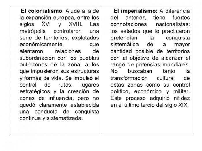 imperialismo-y-colonialismo-3-728