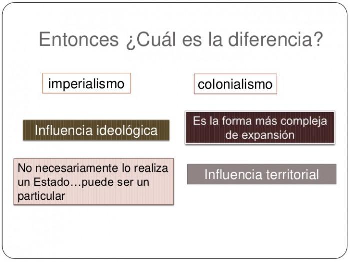 imperialismo-y-colonialismo-9-728