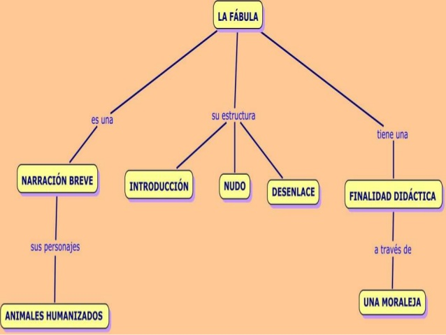 las-fbulas-2-638 - copia