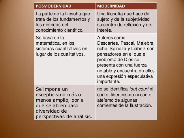 modernidad-filosofia-2-638