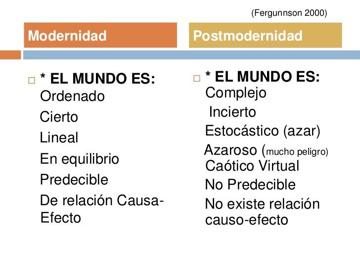 modernidad-y-posmodernidad-10-728