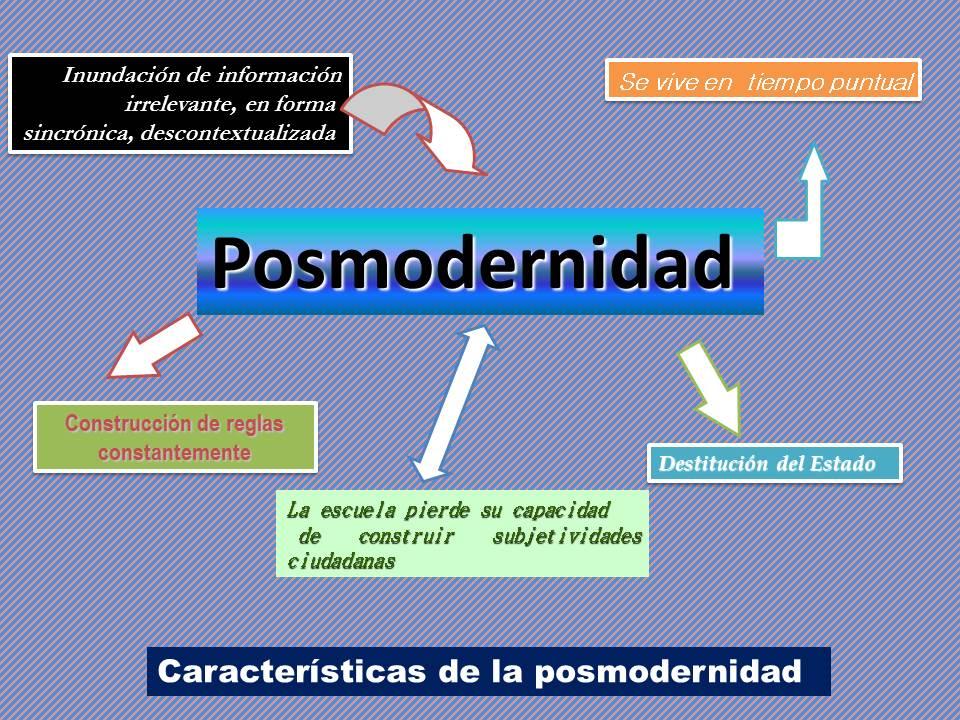 Cuadros comparativos sobre modernidad y postmodernidad - Diferencia entre arquitectura moderna y contemporanea ...