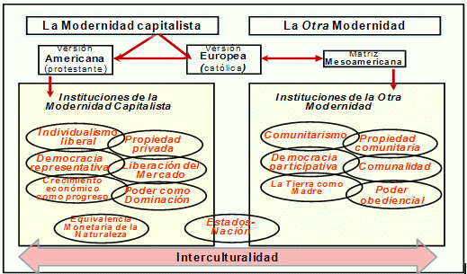 modernidadimg-2