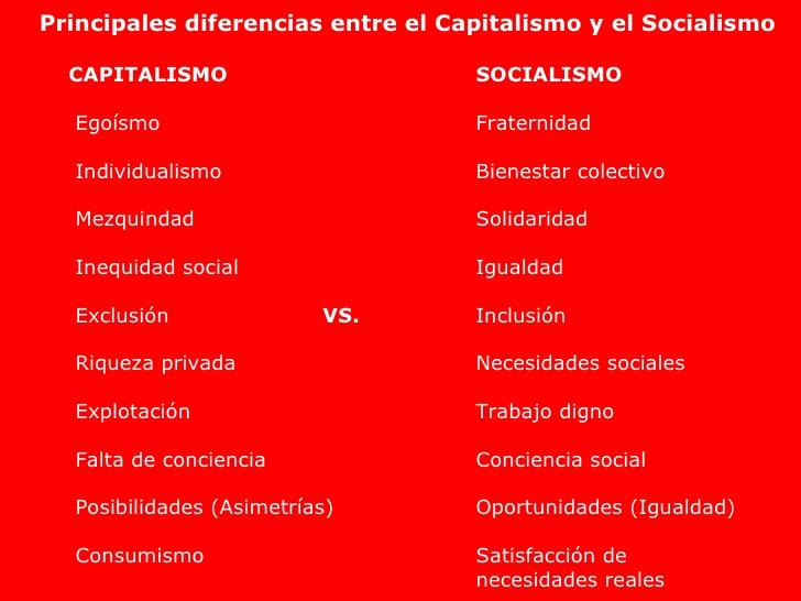 presentacin-socialismo-vs-capitalismo-20-10-2009-12-728
