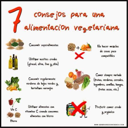 sabes-es-diferencia-una-dieta-vegana-una-vege-L-rsBCIM