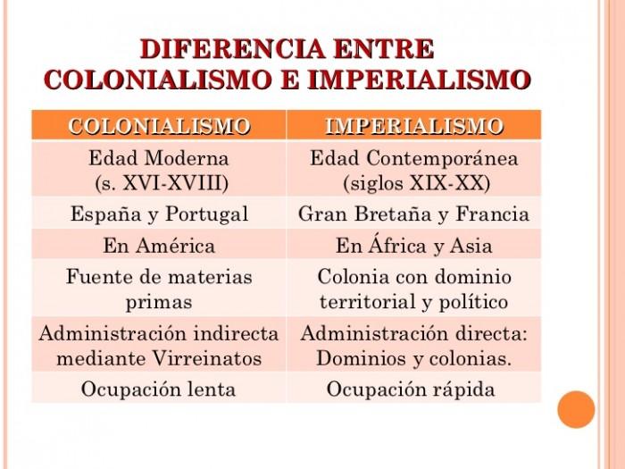 tema-8-imperialismo-y-primera-guerra-mundial-2-728