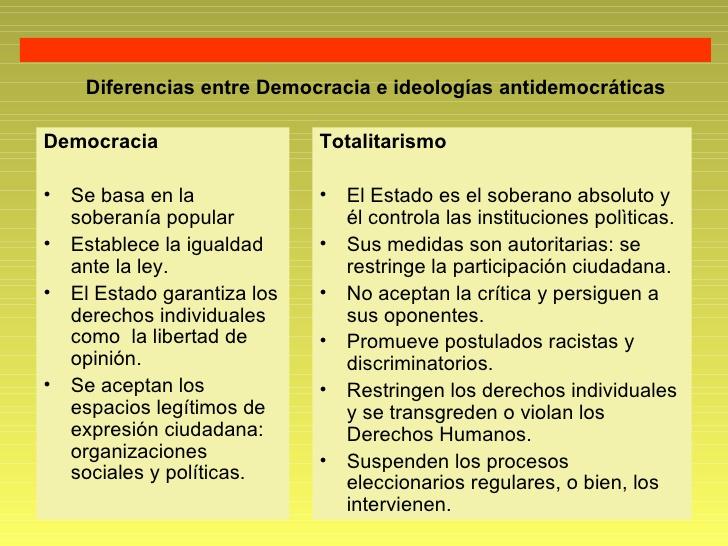 totalitarismos-y-democracia-2-728