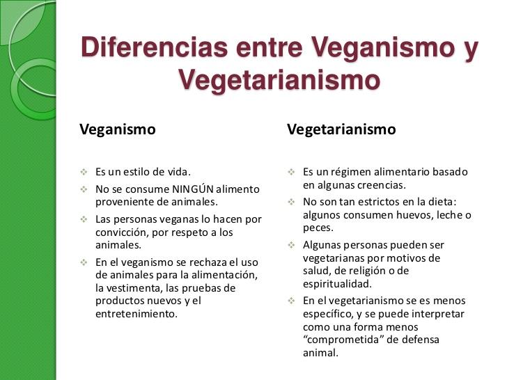 veganismo-4-728