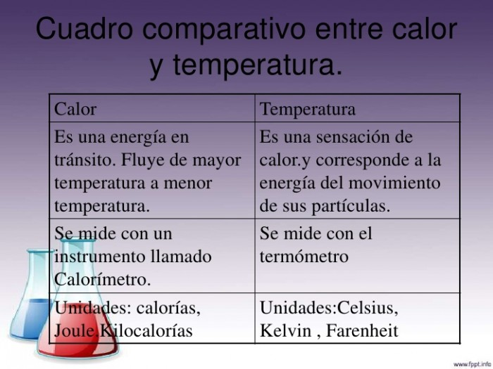 calorunidad-ii-modelo-cinetico-moecularppt-2-13-728