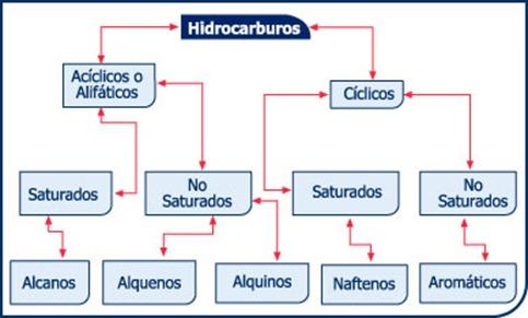 carburosesq_hidrocarburos[7]