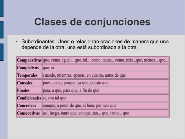 conectores-lgicos-adverbio-conjuncin-preposicin-pronombre-relativo-11-638
