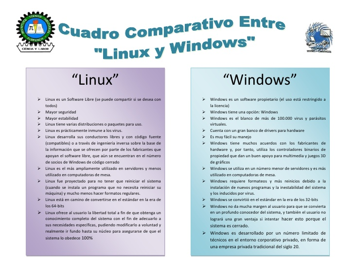 cuadro-comparativo-entre-linuz-y-windows-1-728