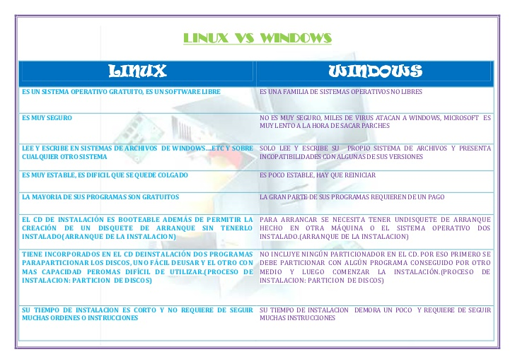 cuadro-linux-vs-windows-1-728