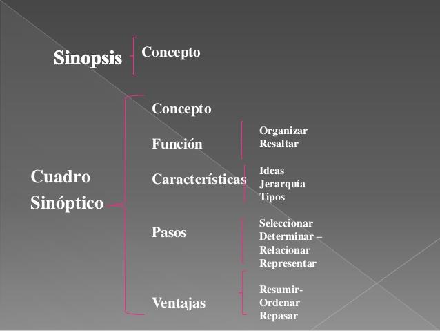 cuadrodiseo-instruccional-cuadro-sinoptico-2-638