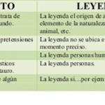 Diferencias entre Mitos y Leyendas: Cuadros comparativos para descargar