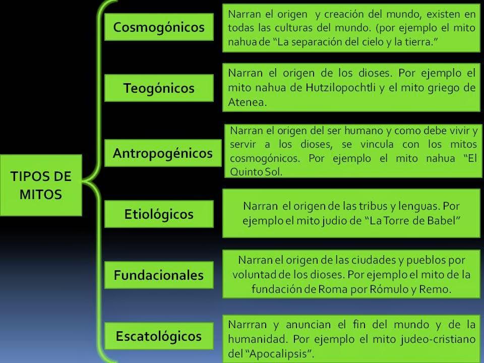 mitos 3