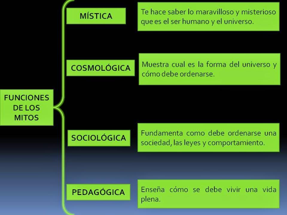 mitos 4