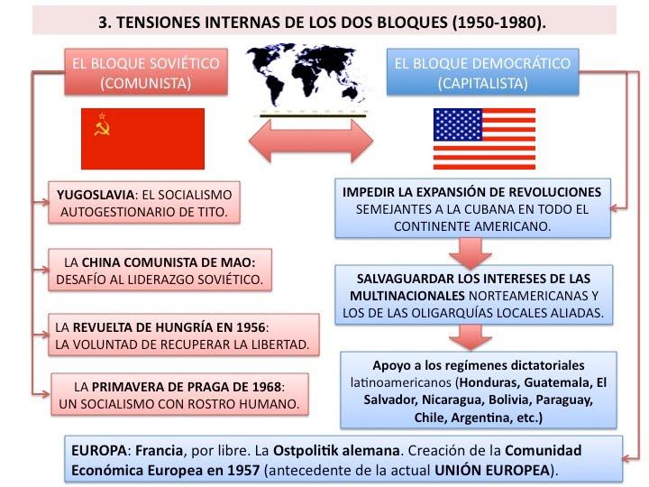 GUERRA+FR%C3%8DA+Y+EL+NUEVO+ORDEN+MUNDIAL1