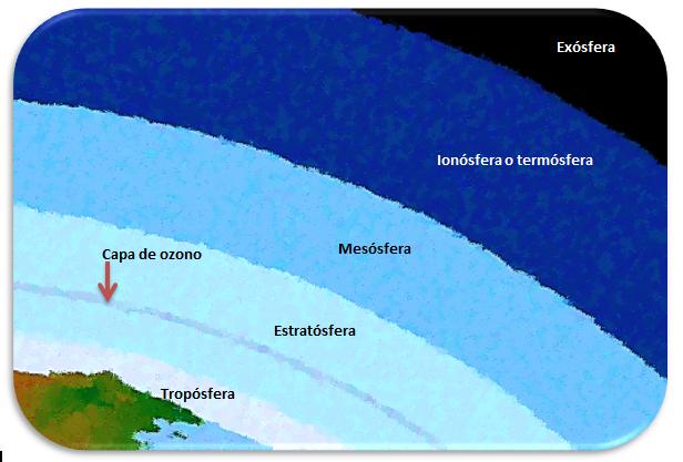 atmosfera-geografia
