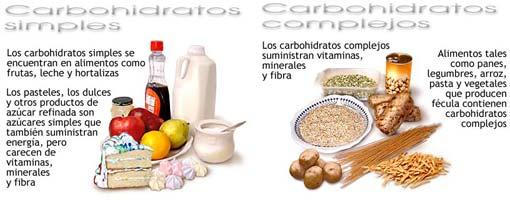 carbohidratosaaa