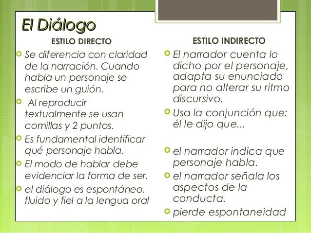 dialogogenero-narrativo-y-sus-elementos-26-638