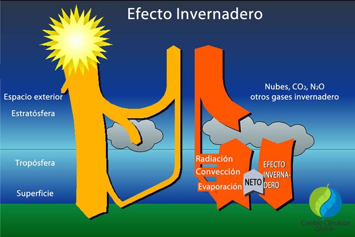 efecto-invernadero2