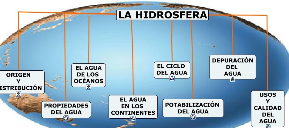 hidrosfera-1