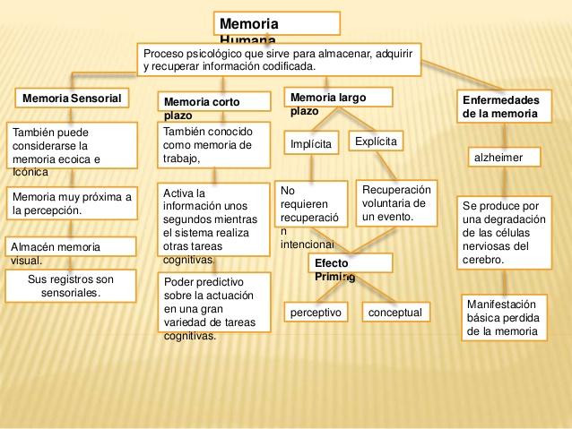 memoria-3-638