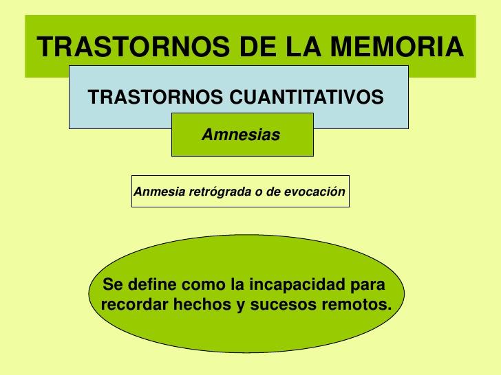 memoria-y-su-psicopatologia-22-728