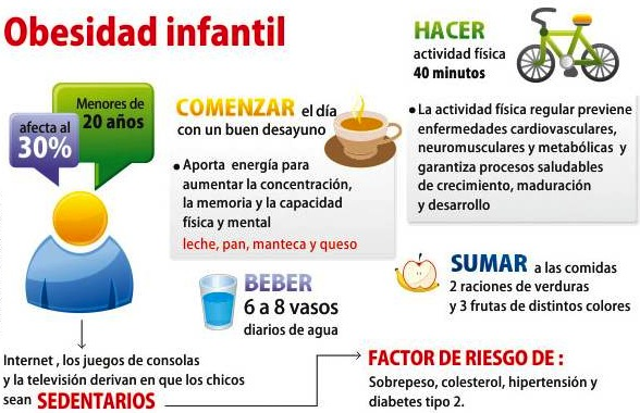 cuadro sinoptico obesidad infantil
