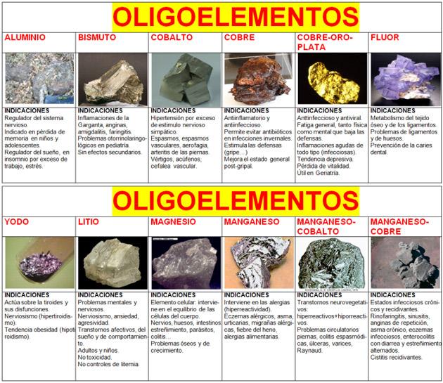 oligoelementos-00