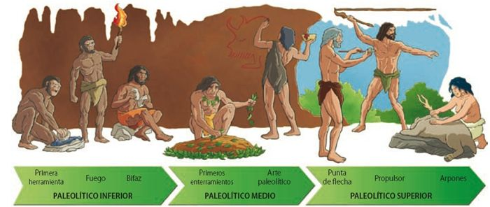 prehistoriaimageZoom1