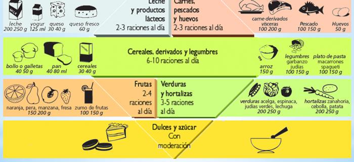 rombo_alimentacion-700x320