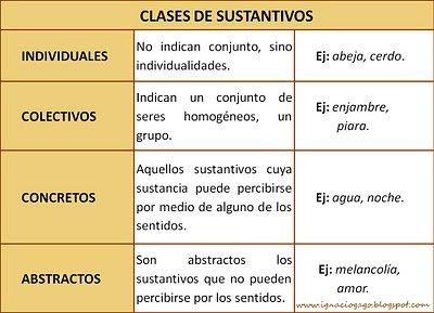 sustantivos-abstractos-complejidad