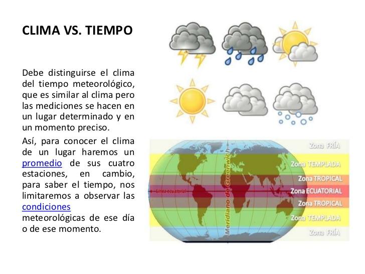 clima-y-tiempo-2-728