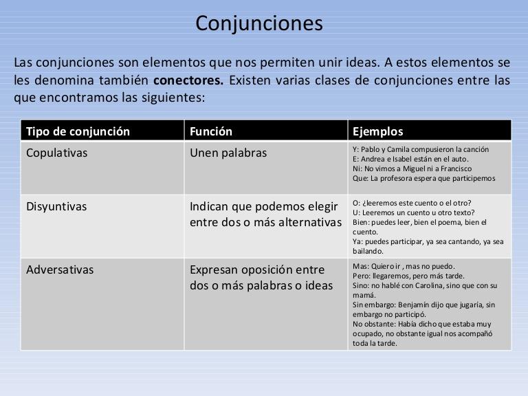 conjunciones-100620135944-phpapp01-thumbnail-4