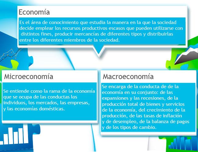 economia-macro-micro