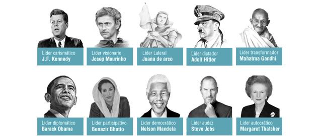 liderazgo_lideres_famosos