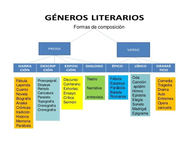 literarios-1-638