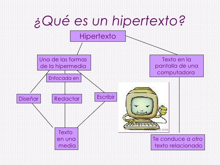 textoqu-es-un-hipertexto-2-728