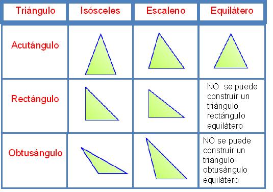 triangulo678077